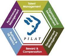 pilat logo